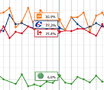 2015 national election poll tracker