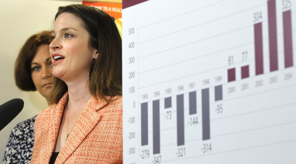 Erin Selby in July of 2013 announcing that nurse practitioner students who agree to work in rural communities after graduating will be eligible for grants to cover their tuition costs. At right is a graph showing the net loss and gain of working nurses in Manitoba from 1993 to present.