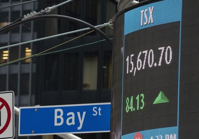 North American stock markets down in early trading