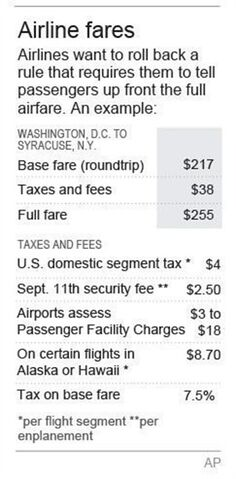 Graphic shows additonal costs added to airline ticket.; 1c x 3 inches; 46.5 mm x 76 mm;
