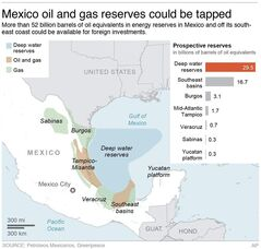 Graphic shows Mexico's potential oil and gas reserves; 3c x 5 inches; 146 mm x 127 mm;