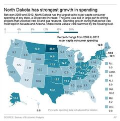 Graphic shows new state-by-state data on consumer spending; 3c x 5 inches; 146 mm x 127 mm;