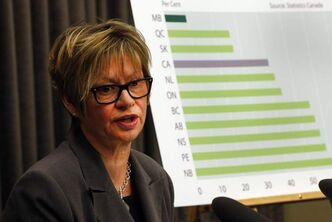 Education Minister Nancy Allan proudly points to 79 more teachers in  classrooms than last year.