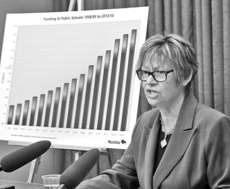 Nancy Allan  announces education funding  increase  for Manitoba schools  by $27.2 million a 2.3 % increase for the coming year. Graph show year  by year  increases  since 1998  . Property tax increases across Canad have increased  as high as 71% Manitoba's have  the lowest increase of 9.2% as seen on graph -Allan spoke  at a  Mb. Legislature  newser  - Nick Martin story -  KEN GIGLIOTTI / JAN. 28 2013 / WINNIPEG FREE PRESS