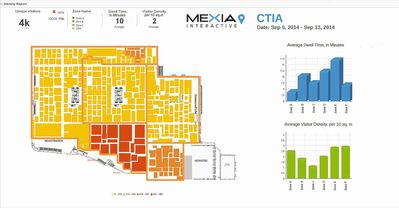 A sample of a convention centre displaying the highest concentration of people with cellphones, as determined with the Mexia Interactive technology. Analyses can be created for airports and shopping malls to measure effective displays and promotions.