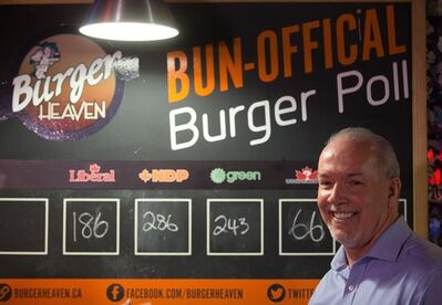 NDP Leader John Horgan walks past a board displaying the current burger poll tally during a campaign stop at Burger Heaven in New Westminster, B.C., on Monday April 17, 2017. The restaurant runs a burger poll where diners can order one of three burgers named after Horgan, Liberal Leader Christy Clark and Green Party Leader Andrew Weaver. The current tally at the time of the campaign stop was NDP 286, Greens 243, Liberals 186 and 66 undecided. A provincial election will be held on May 9. THE CANADIAN PRESS/Darryl Dyck