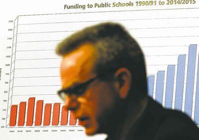 Education Minister James Allum says school boards don't have to raise taxes.