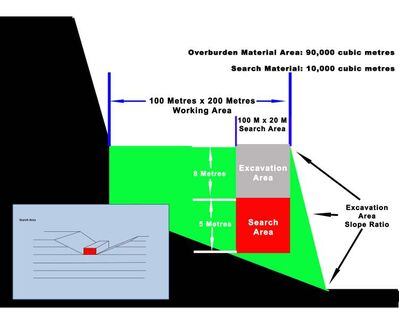 Composite image including dimensions of the area at the Brady Road Landfill site to be searched for the remains of Tanya Nepinak.