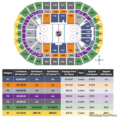 Seating and pricing chart for the new NHL team.  The team is launching a drive to sell 13,000 season tickets by June 21.