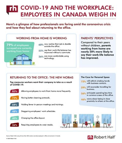 No such thing as 'business as usual' anymore... (CNW Group/Robert Half Canada)</p>