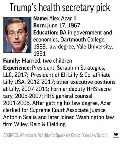 Graphic profiles Health and Human Services secretary nominee Alex Azar; 2c x 3 inches; 96.3 mm x 76 mm;