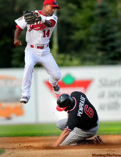 """The Goldeyes have signed Price """"Jack Rabbit"""" Kendall"""