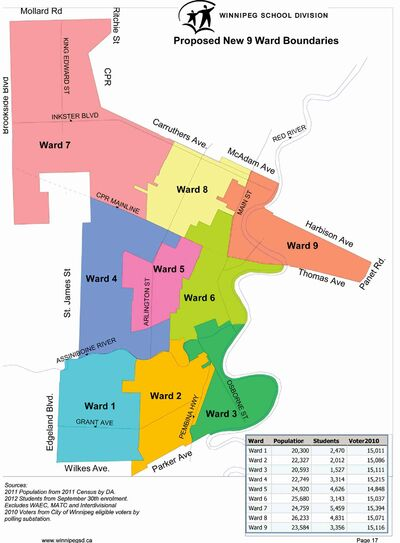 A map of the Winnipeg School Division's proposed nine-ward system. Under the new system each of the nine wards would have a single trustee, compared to the current three-ward