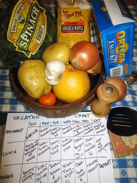 This photo illustration shows a sample cooking chart for a vacation rental house shared by a group of friends or relatives. Working out who's preparing which meal and agreeing in advance on menus that reflect everyone's dietary preferences is key to making shared meals work. (AP Photo/Beth J. Harpaz)