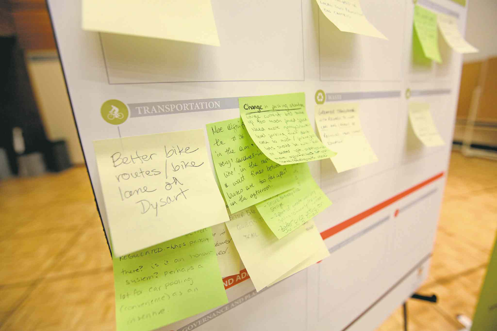 Comments regarding transportation are left on sticky notes.