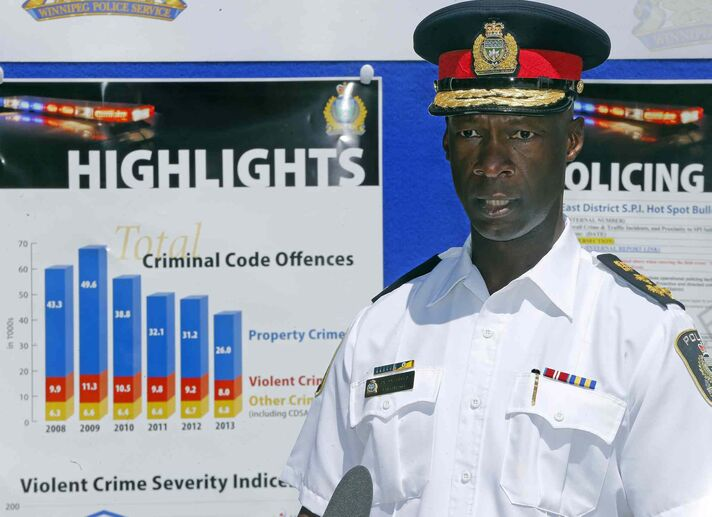 The Winnipeg Police service  released the 2013 Annual Statistical Report today in Central Park. Police Chief Devon Clunis announced overall crime was down by 14 per cent.