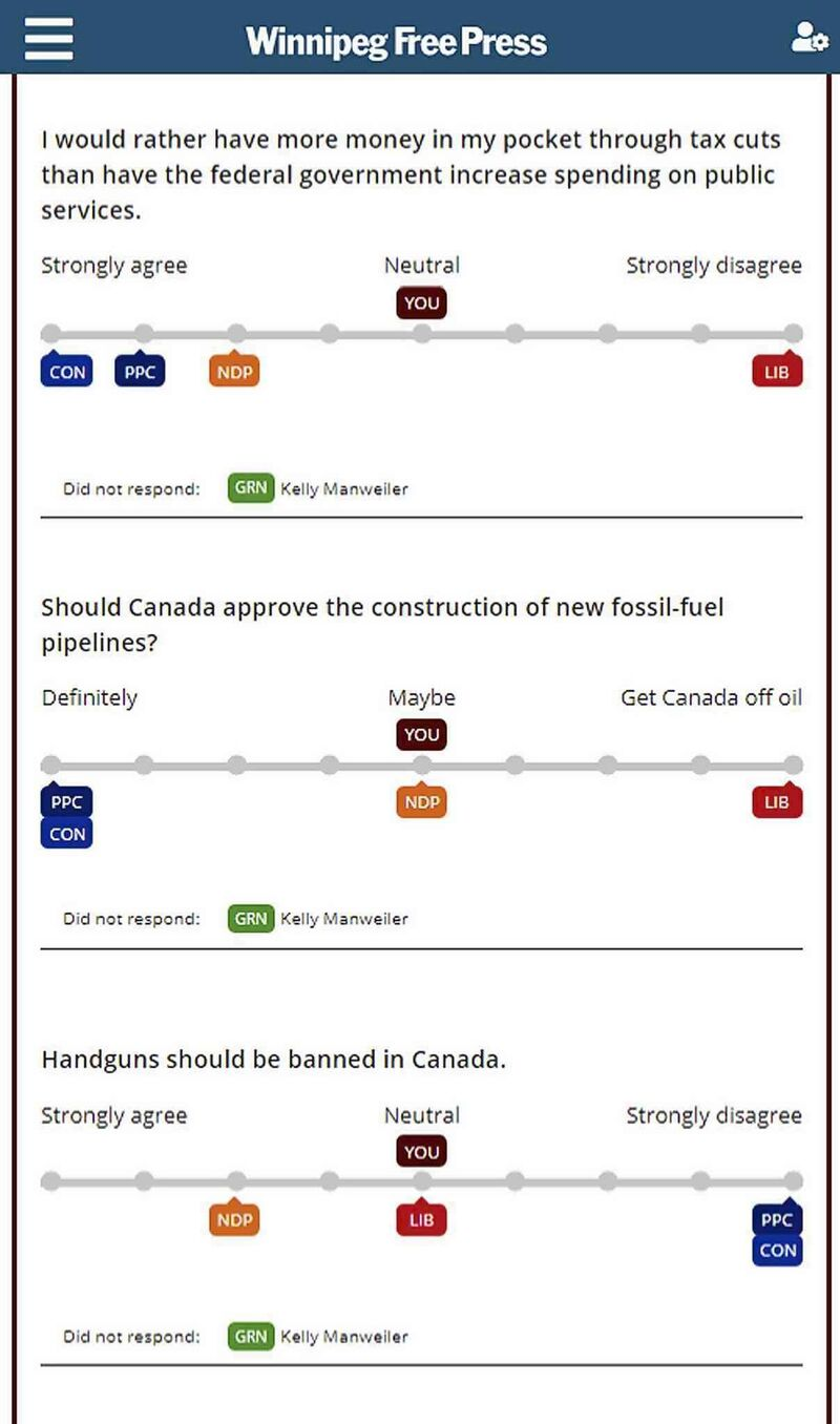 Select your opinion on the issues and see how the candidates running in your riding compare. (Winnipeg Free Press)</p>