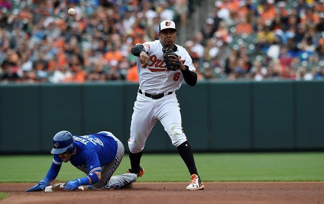 Baltimore Orioles second baseman Jonathan Schoop right throws to first as Toronto Blue Jays' Devon Travis slides to complete a double play on a ball hit by Toronto Blue Jays Russell Martin in the fourth inning of a baseball game Sunday