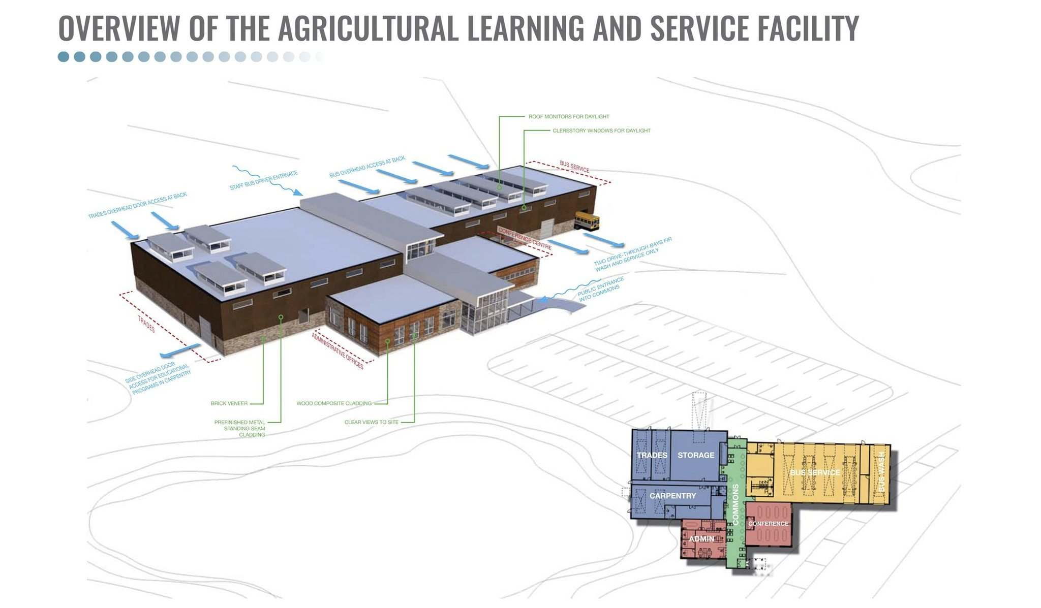 PRAIRIE ARCHITECTS INC.The Seven Oaks School Division is building a state-of-the-art, farm-themed centre on 50 acres in the RM of West St. Paul.</p>