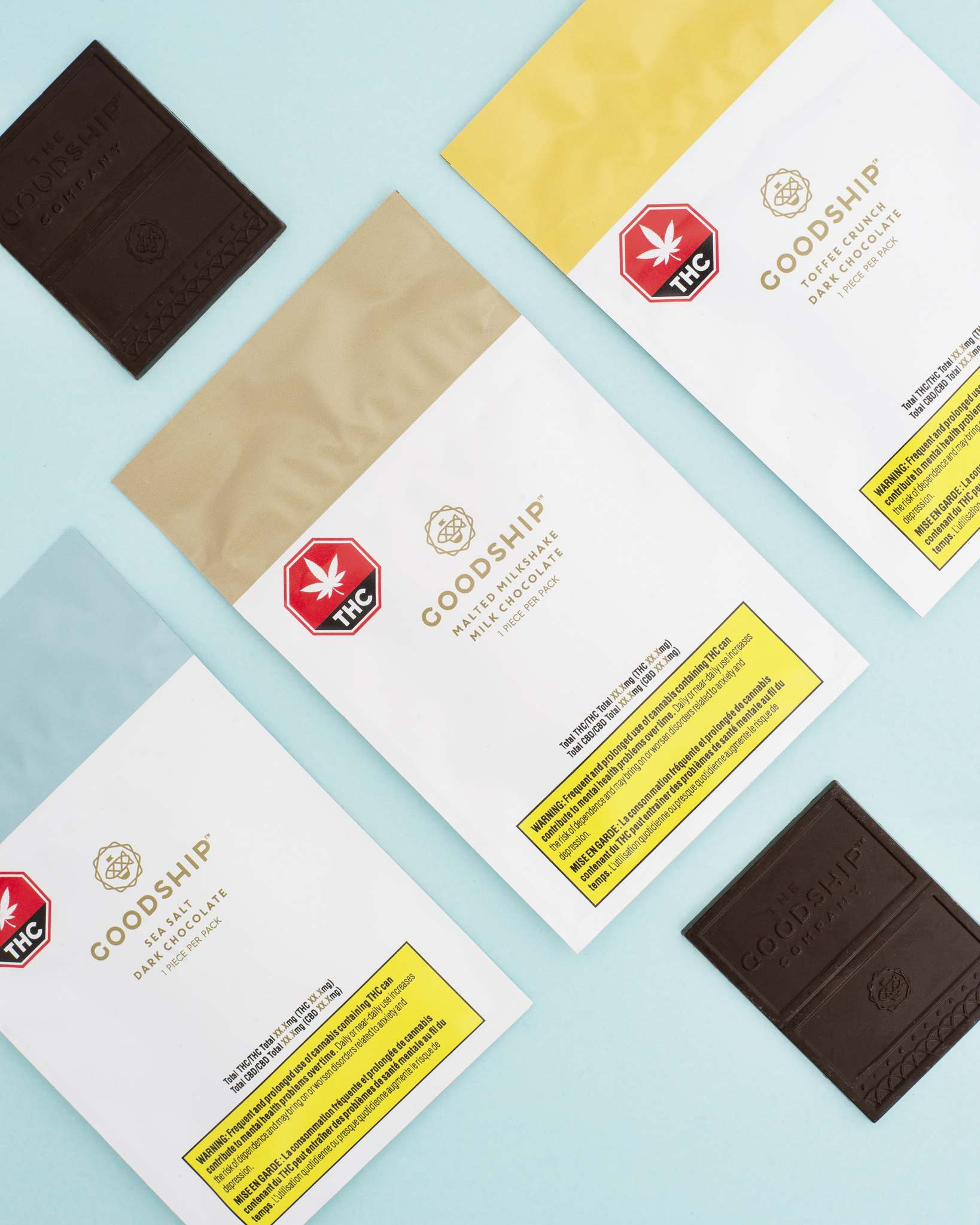 Health Canada recommends new users stick to edible products with 2.5 milligrams of THC or less. (Supplied)