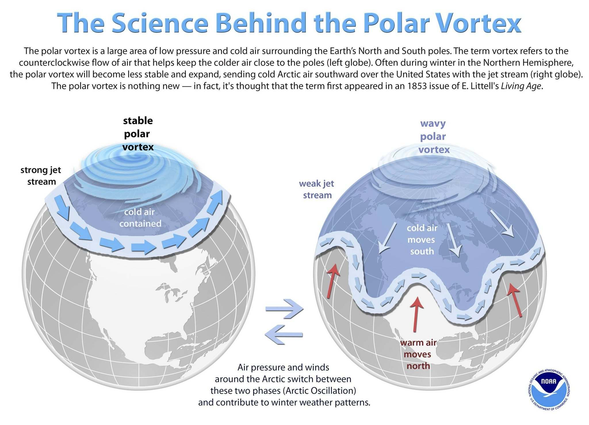 NATIONAL OCEANIC AND ATMOSPHERIC ADMINISTRATION</p><p>Polar Vortex graphic</p>