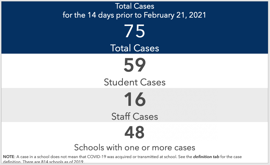 Manitoba's COVID-19 dashboard for cases among staff and students in Manitoba.