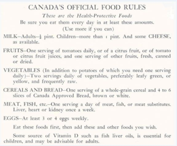 Canada's first food guide acknowledged wartime food rationing, while endeavoring to prevent nutritional deficiencies and to improve the health of Canadians.  The publication identified six food groups (Milk; Fruit; Vegetables; Cereals and Breads; Meat, Fish, etc.; and Eggs).  Limited supplies of certain foods, such as milk, prompted the Council to base the Food Rules on 70% of the Dietary Standard.