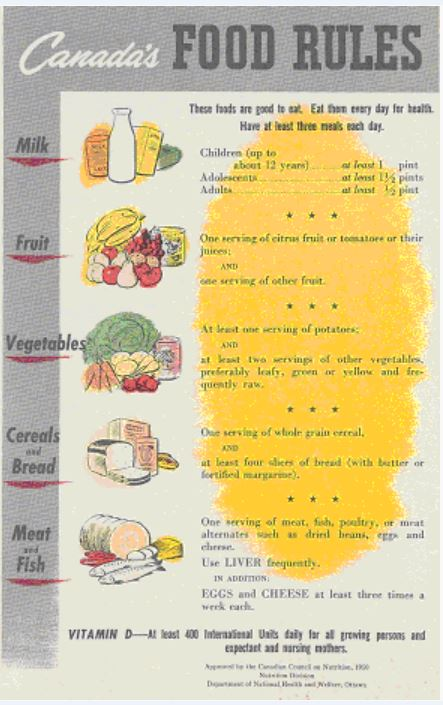 "New Dietary Standard for Canada reflected the expanding knowledge on nutrient requirements. The five food groups which were introduced in a previous food guide remained in the 1949 version of the Food Rules, but several changes were made. Bread was no longer limited to Canada Approved Vitamin B bread choices, and the butter reference grew to include ""or fortified margarine."""