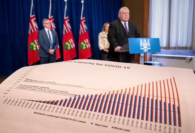 Ontario Premier Doug Ford holds a media briefing on COVID-19 following the release of provincial modelling in Toronto, Friday, April 3, 2020. THE CANADIAN PRESS/Frank Gunn