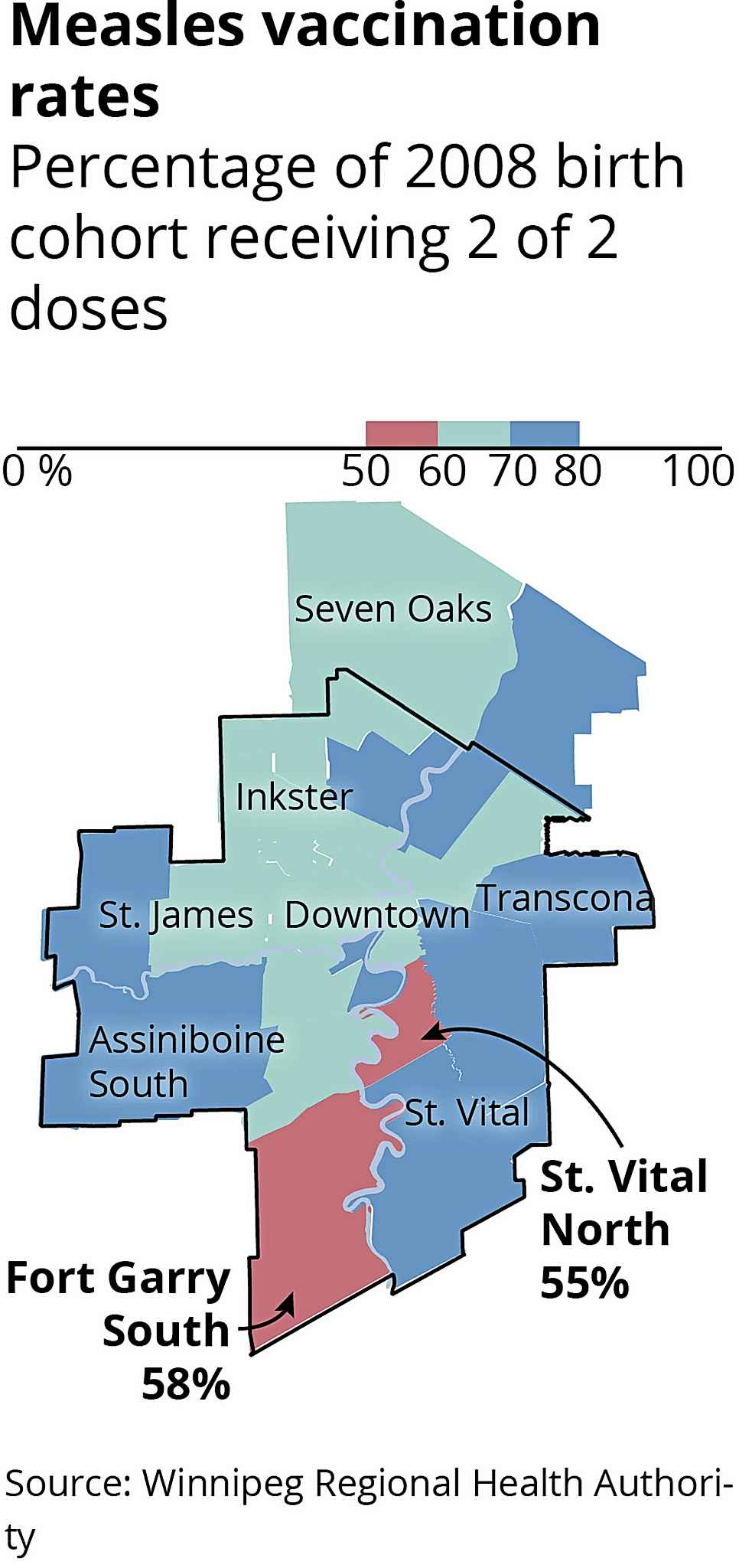 Graphic showing measles vaccination rates in Winnipeg